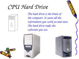 CPU Hard Drive The hard drive is the brain of the computer. It saves all the