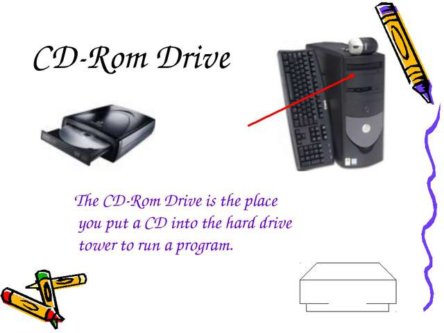 CD-Rom Drive The CD-Rom Drive is the place you put a CD into the hard drive t...