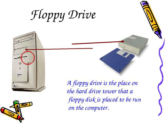Floppy Drive A floppy drive is the place on the hard drive tower that a flopp...