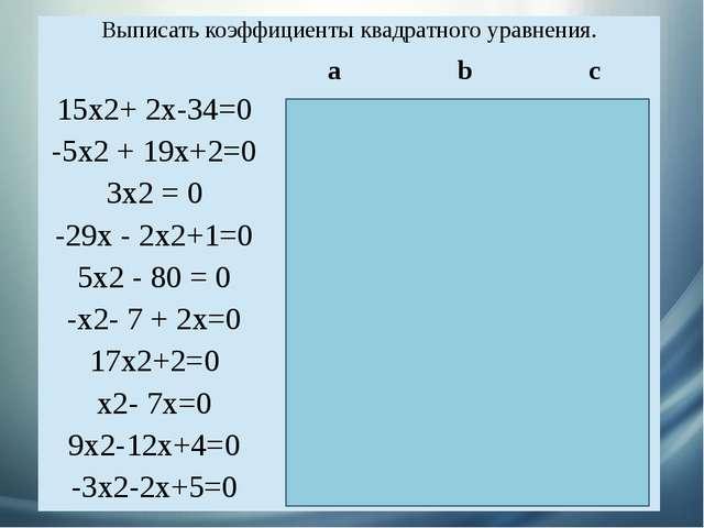 Выписать коэффициенты квадратного уравнения. а b с 15х2+ 2х-34=0 15 2 - 34 -...
