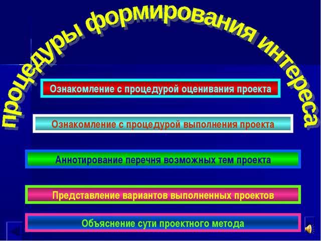 Объяснение сути проектного метода Представление вариантов выполненных проекто...