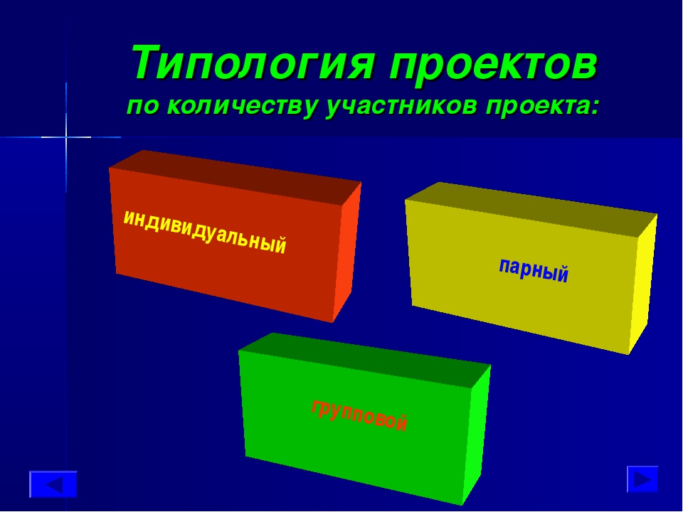 Типология проектов по количеству участников проекта: индивидуальный парный гр...