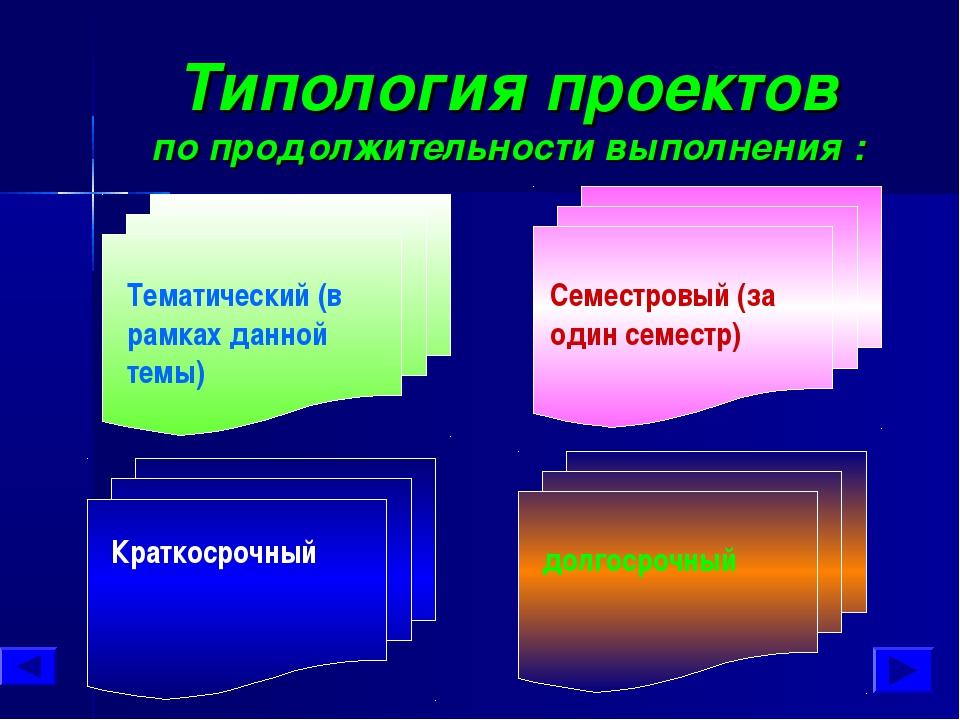 Типология проектов по продолжительности выполнения : краткосрочный, долгосроч...