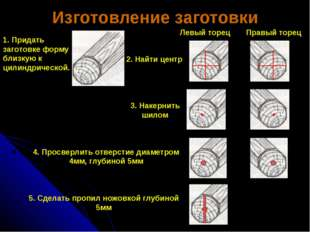 Изготовление заготовки 1. Придать заготовке форму близкую к цилиндрической. Л