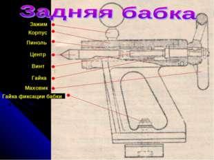 Корпус Пиноль Центр Винт Гайка Маховик Гайка фиксации бабки Зажим