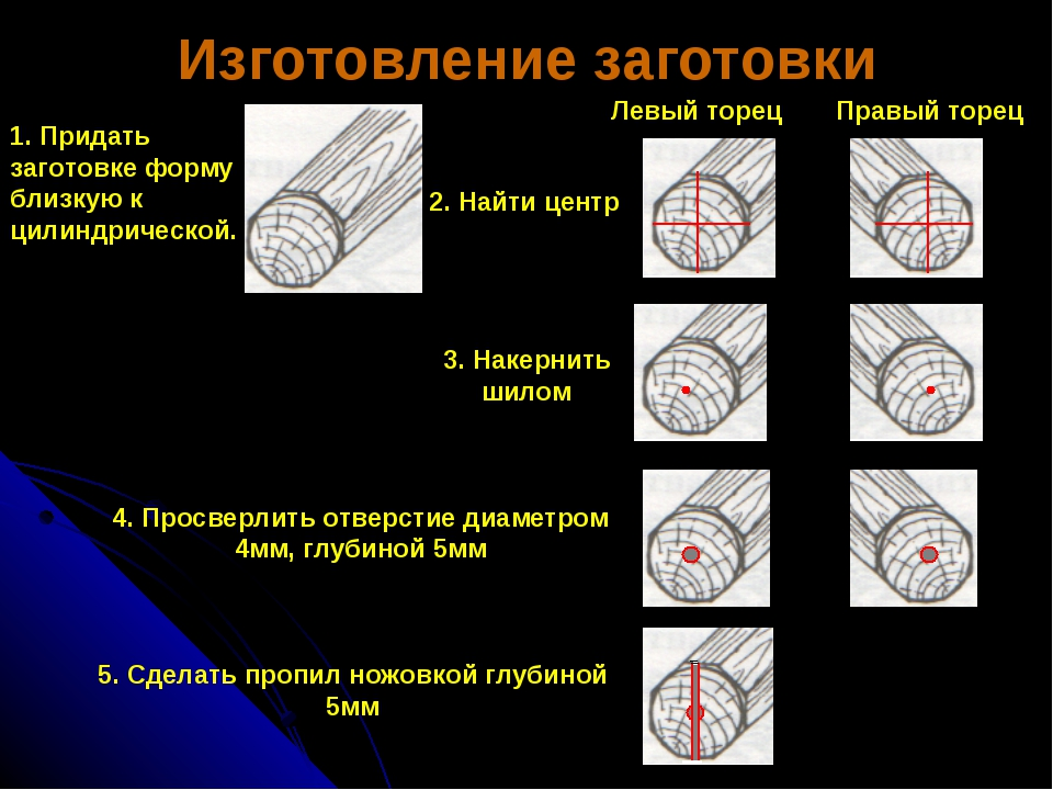 Изготовление заготовки 1. Придать заготовке форму близкую к цилиндрической. Л...