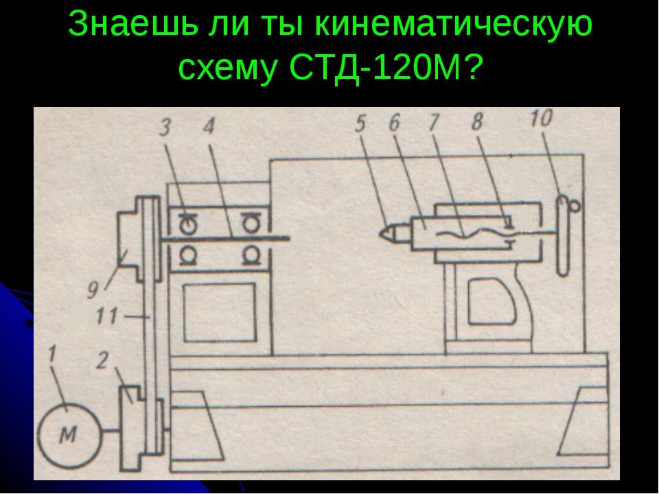 Знаешь ли ты кинематическую схему СТД-120М?