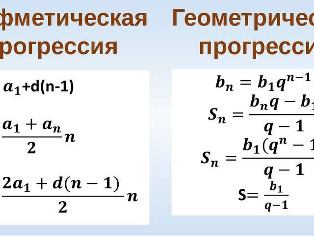 Арифметическая прогрессия Геометрическая прогрессия