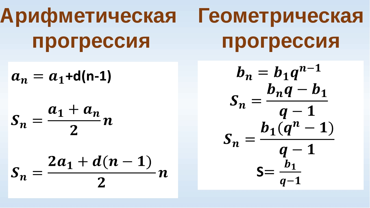 Арифметическая и геометрическая прогрессии