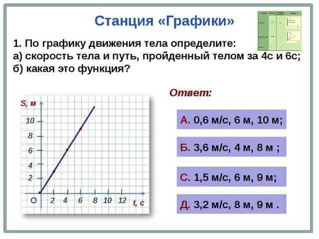 2 4 По графику движения тела определите: а) скорость тела и путь, пройденный...