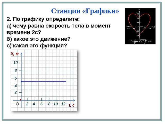 2 4 2. По графику определите: а) чему равна скорость тела в момент времени 2с...