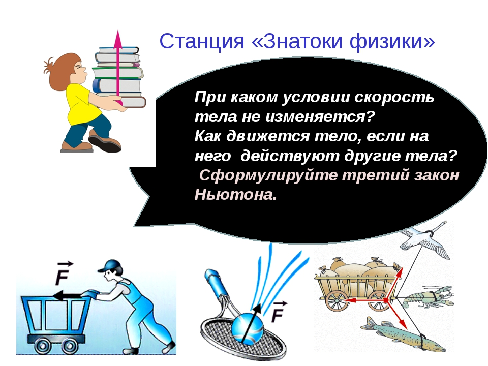 Станция «Знатоки физики» При каком условии скорость тела не изменяется? Как...