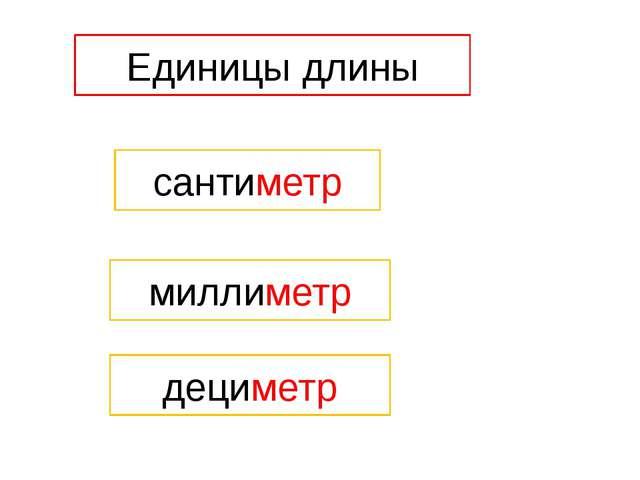 Единицы длины сантиметр миллиметр дециметр