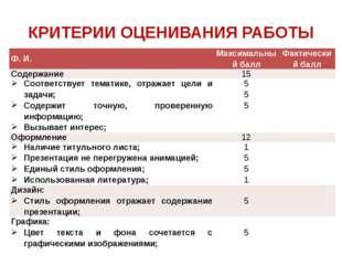 КРИТЕРИИ ОЦЕНИВАНИЯ РАБОТЫ Ф. И. Максимальный балл Фактический балл Содержани
