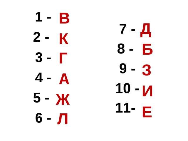 1 - 2 - 3 - 4 - 5 - 6 - 7 - 8 - 9 - 10 - 11- В К Г А Ж Л Д Б З И Е