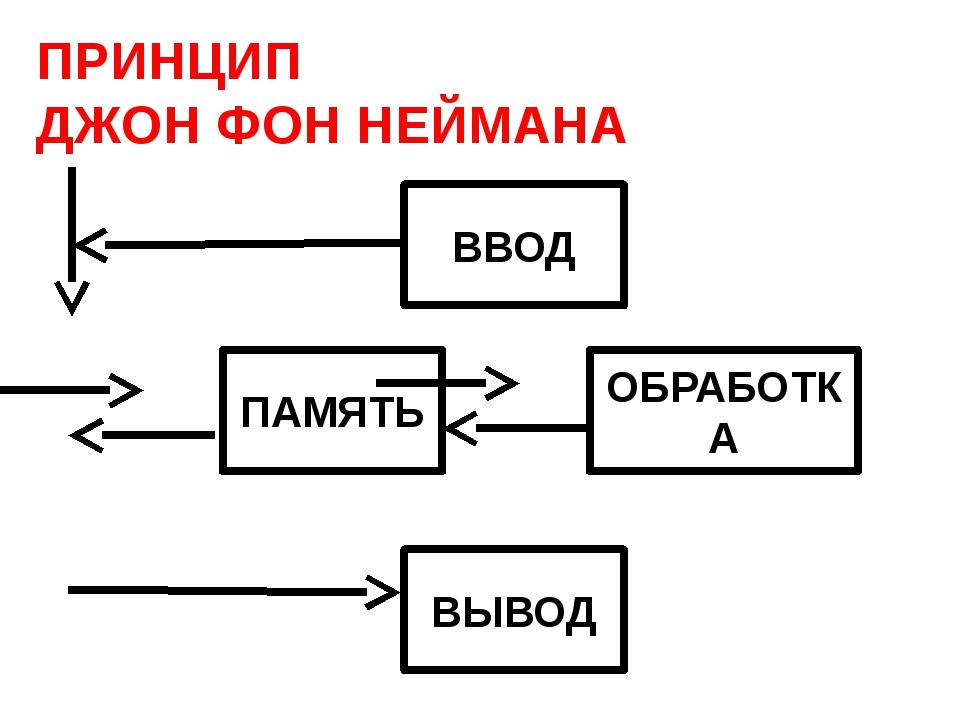 ПРИНЦИП ДЖОН ФОН НЕЙМАНА ВВОД ПАМЯТЬ ОБРАБОТКА ВЫВОД