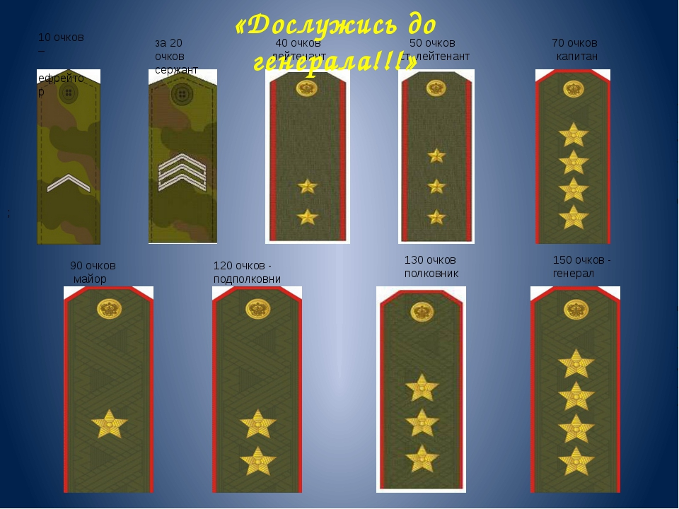 ; 10 очков – ефрейтор за 20 очков сержант 40 очков лейтенант 50 очков ст. лей...