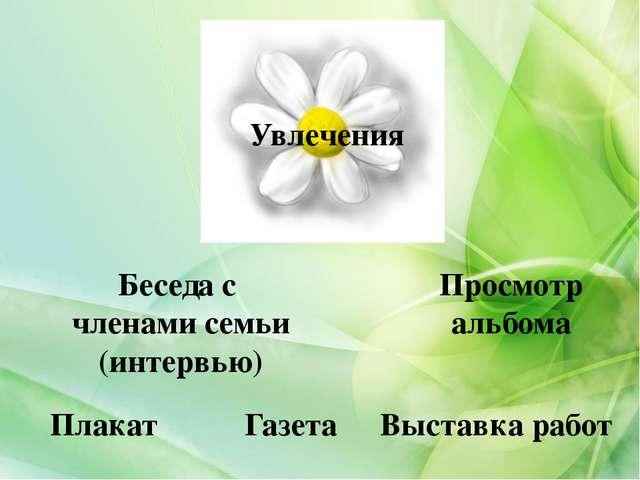Увлечения Беседа с членами семьи (интервью) Просмотр альбома Плакат Газета Вы...