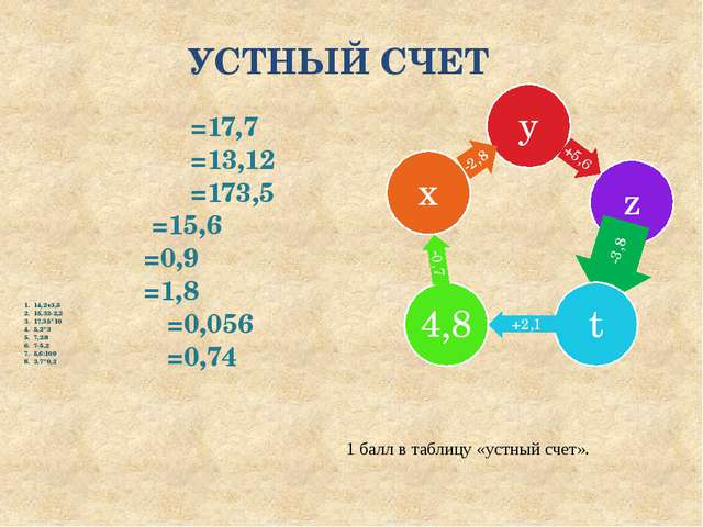1. 14,2+3,5 2. 15,32-2,2 3. 17,35*10 4. 5,2*3 5. 7,2:8 6. 7-5,2 7. 5,6:100 8...