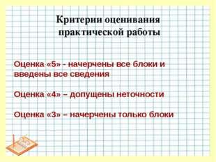 Критерии оценивания практической работы Оценка «5» - начерчены все блоки и вв