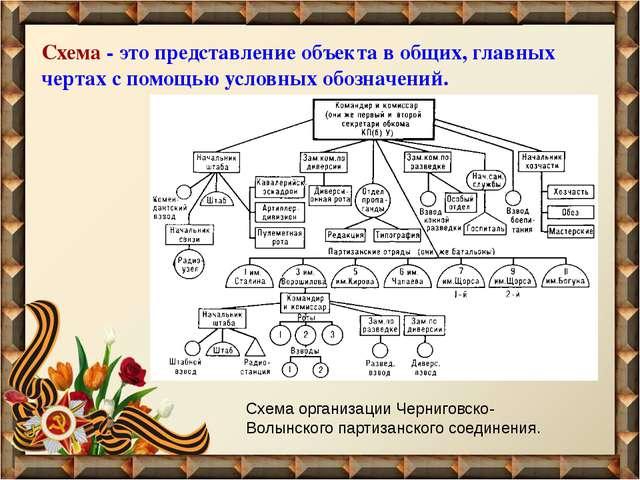 Схема - это представление объекта в общих, главных чертах с помощью условных...