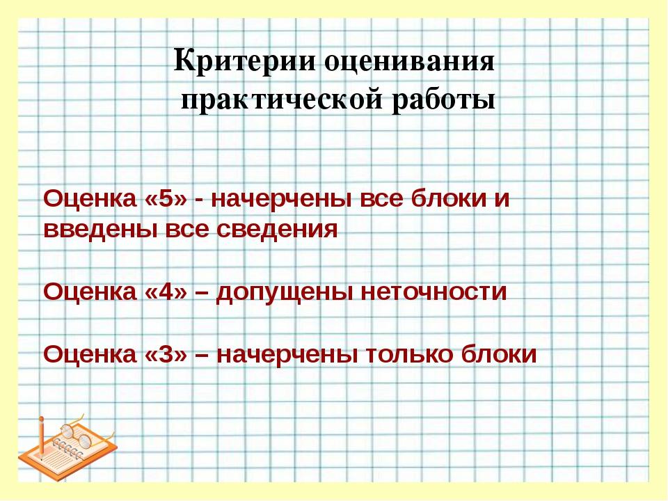 Критерии оценивания практической работы Оценка «5» - начерчены все блоки и вв...