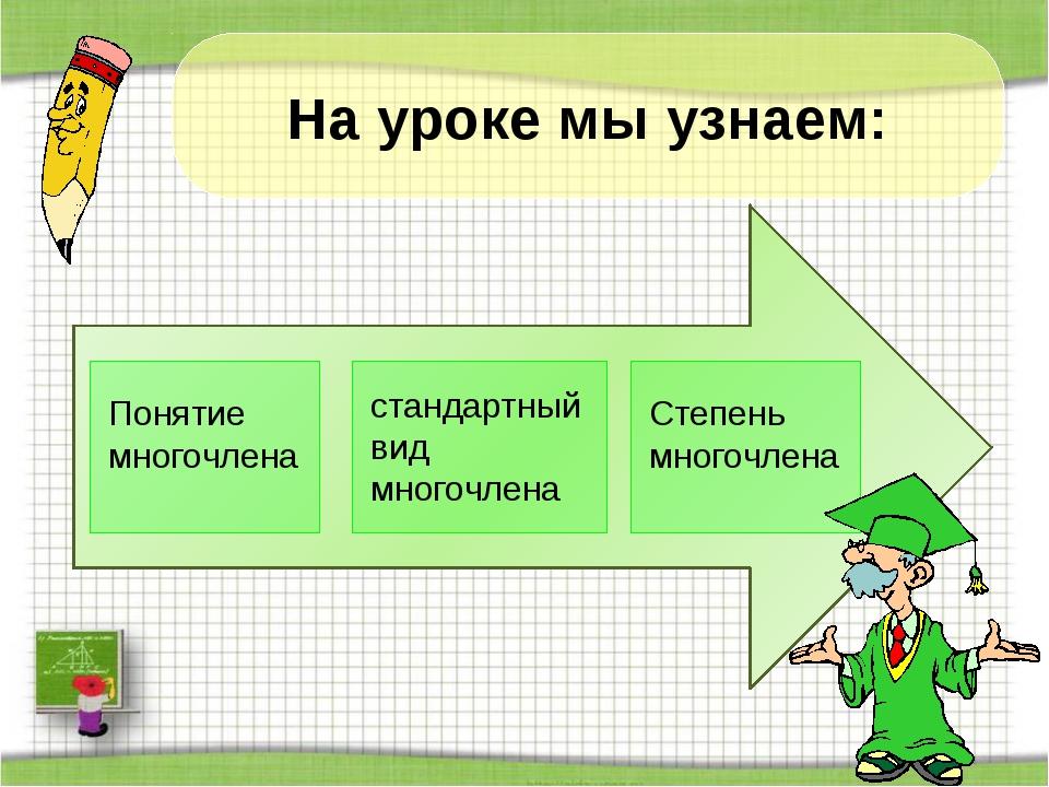 На уроке мы узнаем: Понятие многочлена стандартный вид многочлена Степень мн...