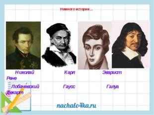 Немного истории… Николай Карл Эварист Рене Лобачевский Гаусс Галуа Декарт