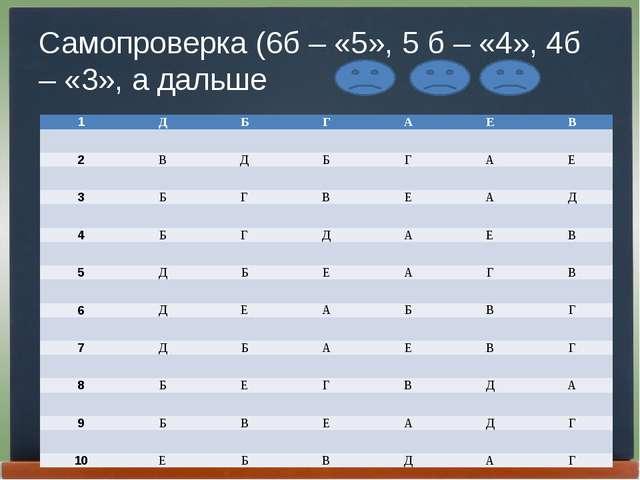 Самопроверка (6б – «5», 5 б – «4», 4б – «3», а дальше 1 Д Б Г А Е В 2 В Д Б Г...