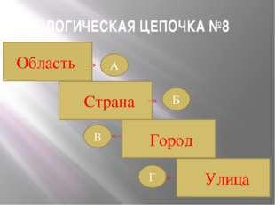 ЛОГИЧЕСКАЯ ЦЕПОЧКА №8 Страна Город Улица Б Г В А