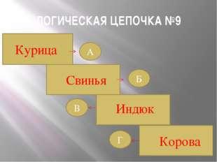 ЛОГИЧЕСКАЯ ЦЕПОЧКА №9 Свинья Индюк Корова Б Г В А