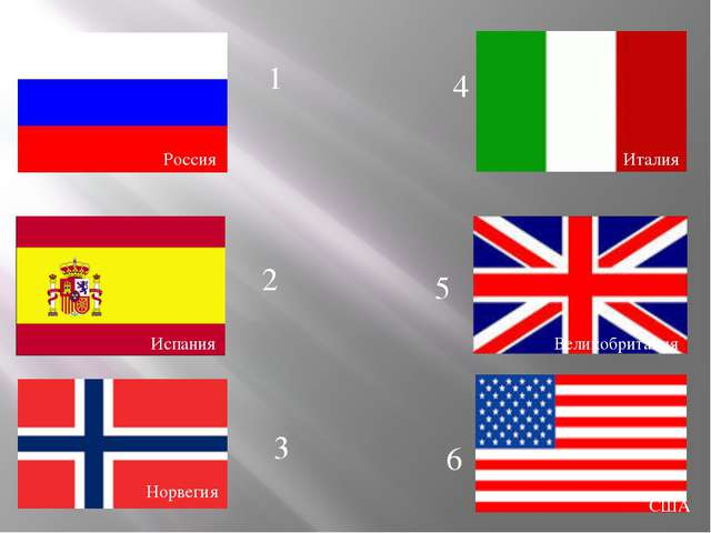 1 2 3 4 5 6 Россия Испания Норвегия Италия Великобритания США