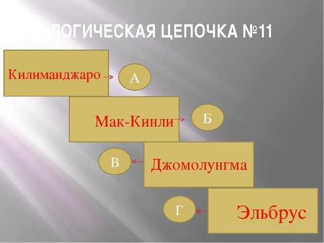 ЛОГИЧЕСКАЯ ЦЕПОЧКА №11 Джомолунгма Мак-Кинли Эльбрус Б Г В А