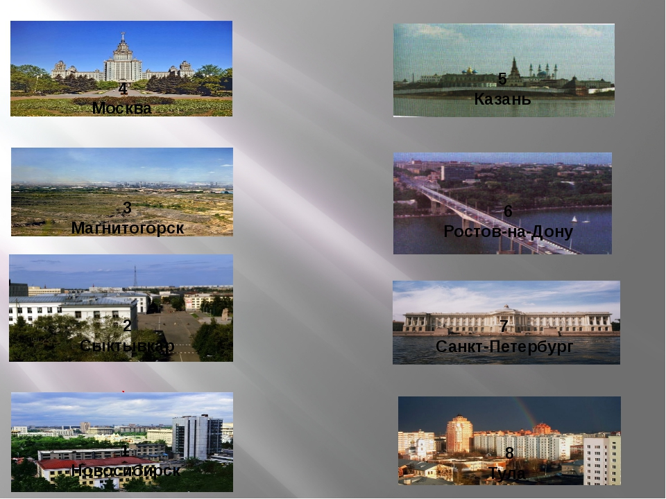 7 Санкт-Петербург 1 Новосибирск 4 Москва 8 Тула 3 Магнитогорск 2 Сыктывкар 5...