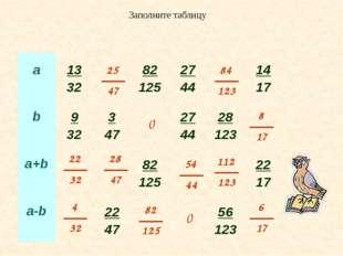 Заполните таблицу 0 0 22 32 4 32 25 47 28 47 54 44 112 123 82 125 84 123 8 17