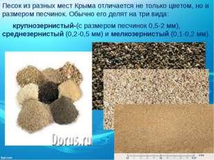 Песок из разных мест Крыма отличается не только цветом, но и размером песчин