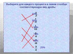 Выберите для каждого процента в левом столбце соответствующую ему дробь: 10%