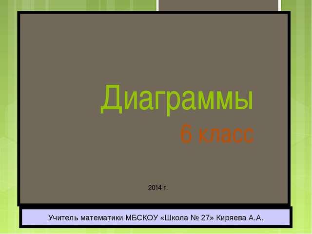 Диаграммы 6 класс 2014 г. Учитель математики МБСКОУ «Школа № 27» Киряева А.А.