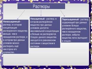 Растворы Ненасыщенный - раствор, в котором концентрация растворенного веществ