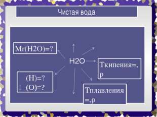 Чистая вода H2O Ѡ(H)=? Ѡ(O)=? Мr(H2O)=? Tплавления=,ρ Tкипения=,ρ