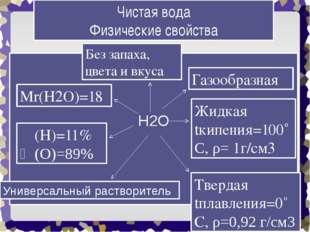 Чистая вода Физические свойства H2O Ѡ(H)=11% Ѡ(O)=89% Мr(H2O)=18 Твердая tпла