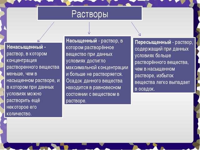 Растворы Ненасыщенный - раствор, в котором концентрация растворенного веществ...