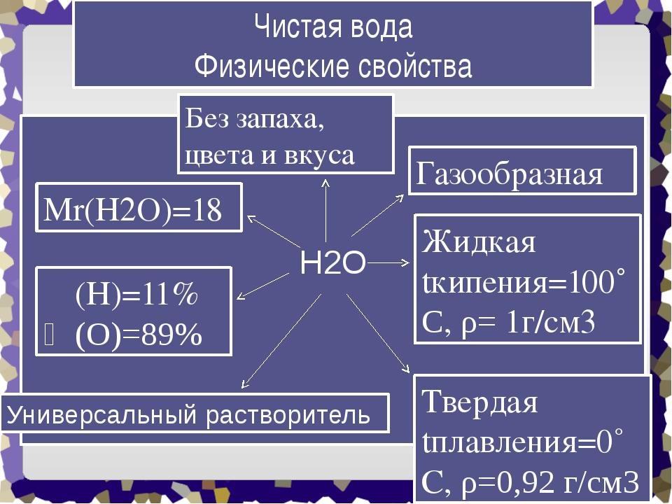 Чистая вода Физические свойства H2O Ѡ(H)=11% Ѡ(O)=89% Мr(H2O)=18 Твердая tпла...