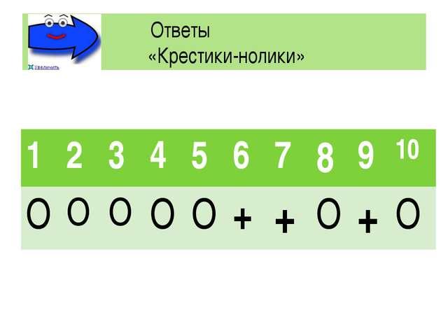 Ответы «Крестики-нолики» 1 2 3 4 5 6 7 8 9 10 О О О О О + + О + О