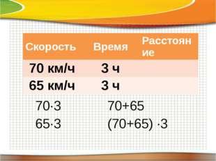 Скорость Время Расстояние 70 км/ч 3 ч 65 км/ч 3 ч 70∙3 70+65 65∙3 (70+65) ∙3