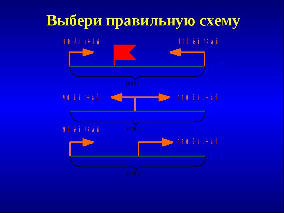Выбери правильную схему