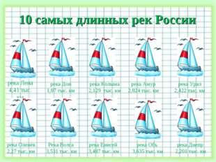 10 самых длинных рек России река Лена 4,41 тыс. км река Обь 3,635 тыс. км рек