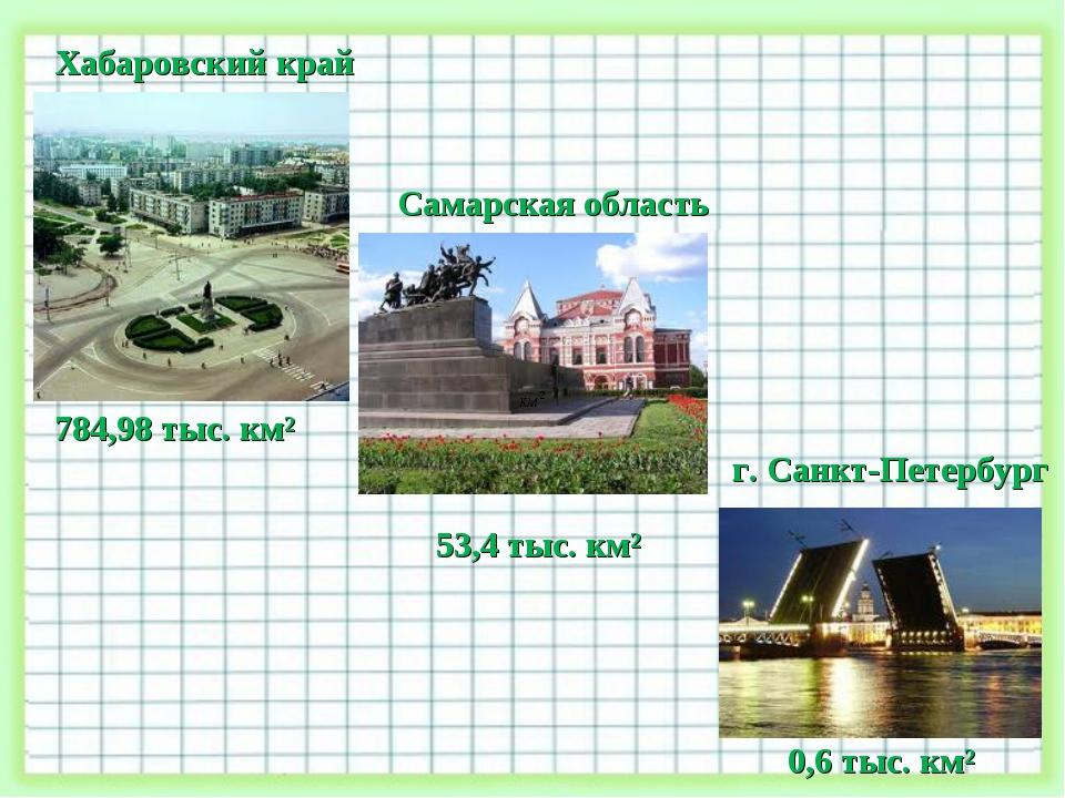 784,98 тыс. км² 53,4 тыс. км² 0,6 тыс. км² Самарская область г. Санкт-Петербу...