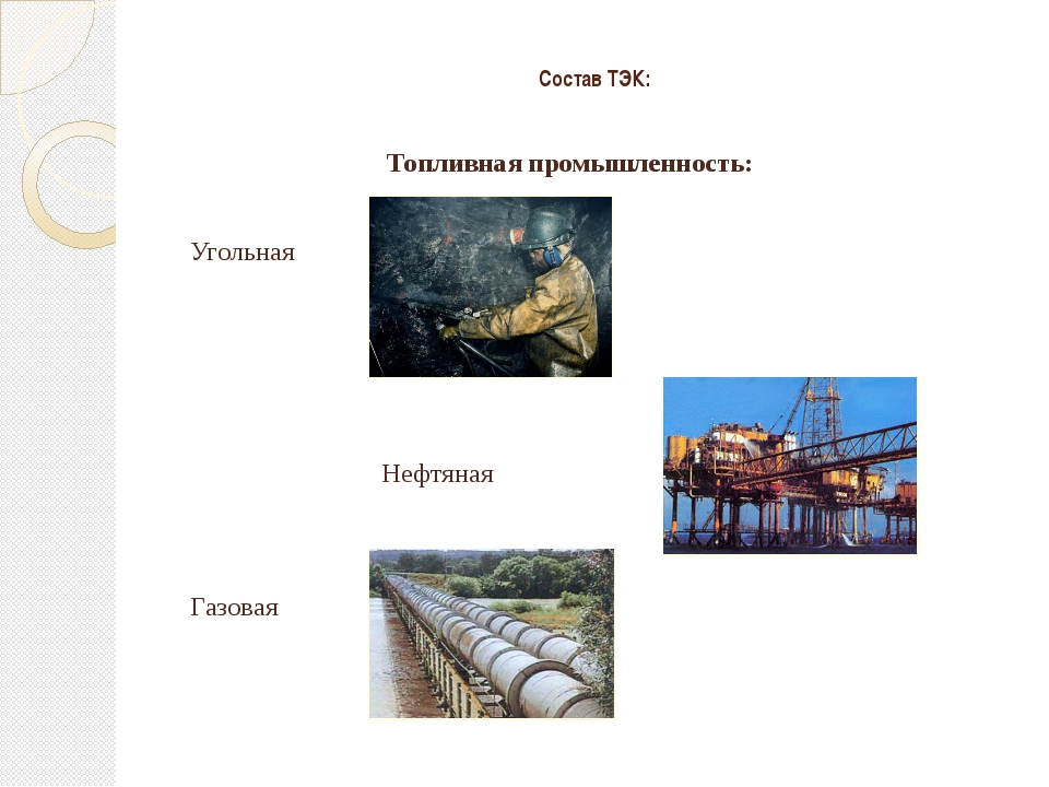 Состав ТЭК: Топливная промышленность: Угольная Нефтяная Газовая