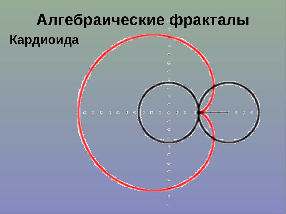 Кардиоида Алгебраические фракталы